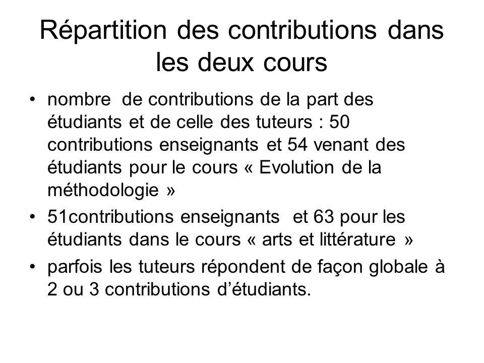 Répartition des contributions dans les deux cours nombre de contributions de la part des étudiants et de celle des tuteurs : 50 contributions enseigna