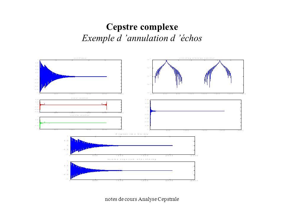 notes de cours Analyse Cepstrale Cepstre complexe Exemple d annulation d échos