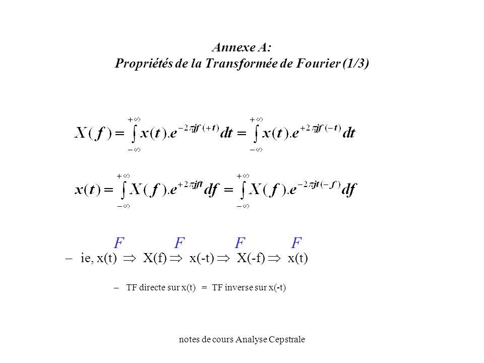 notes de cours Analyse Cepstrale Annexe A: Propriétés de la Transformée de Fourier (1/3) –ie, x(t) X(f) x(-t) X(-f) x(t) –TF directe sur x(t) = TF inv