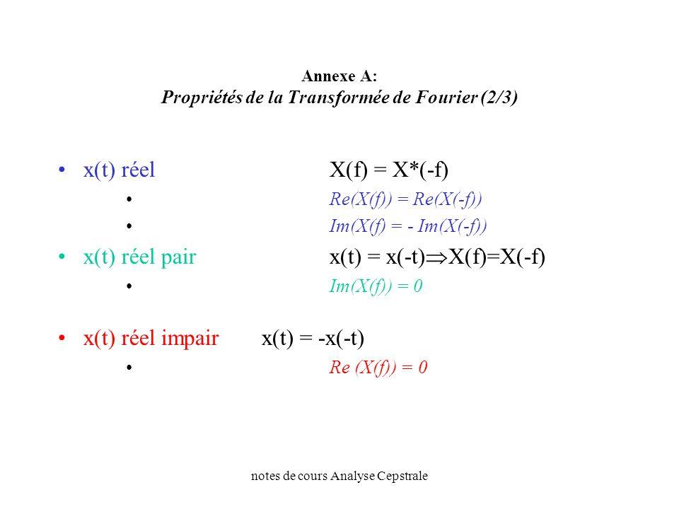 notes de cours Analyse Cepstrale Annexe A: Propriétés de la Transformée de Fourier (2/3) x(t) réelX(f) = X*(-f) Re(X(f)) = Re(X(-f)) Im(X(f) = - Im(X(