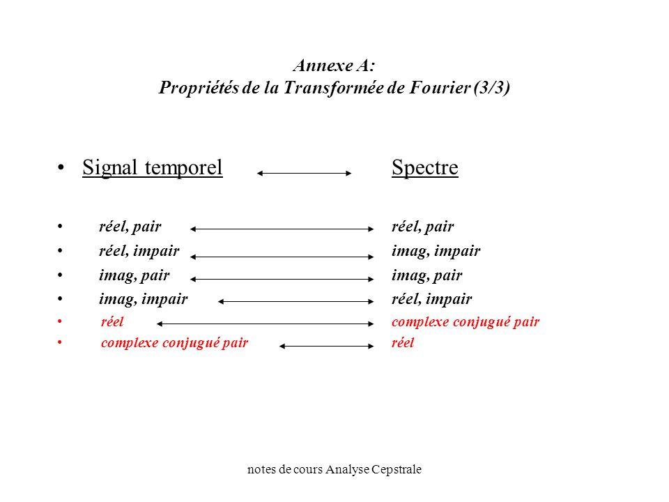notes de cours Analyse Cepstrale Annexe A: Propriétés de la Transformée de Fourier (3/3) Signal temporelSpectre réel, pairréel, pair réel, impairimag,