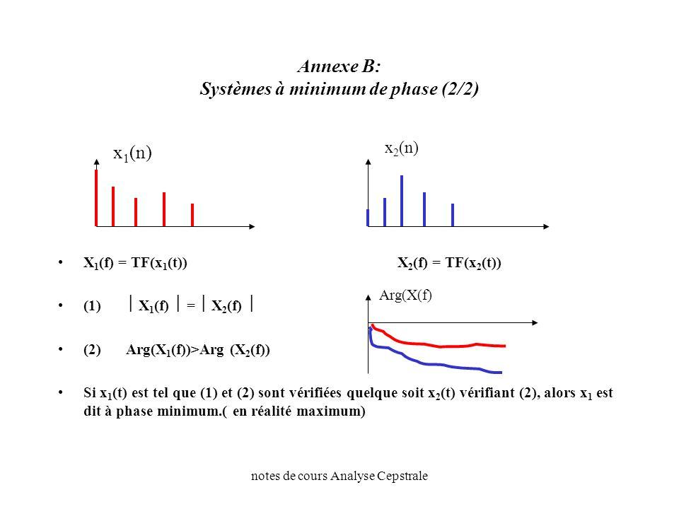 notes de cours Analyse Cepstrale Annexe B: Systèmes à minimum de phase (2/2) X 1 (f) = TF(x 1 (t))X 2 (f) = TF(x 2 (t)) (1) X 1 (f) = X 2 (f) (2)Arg(X