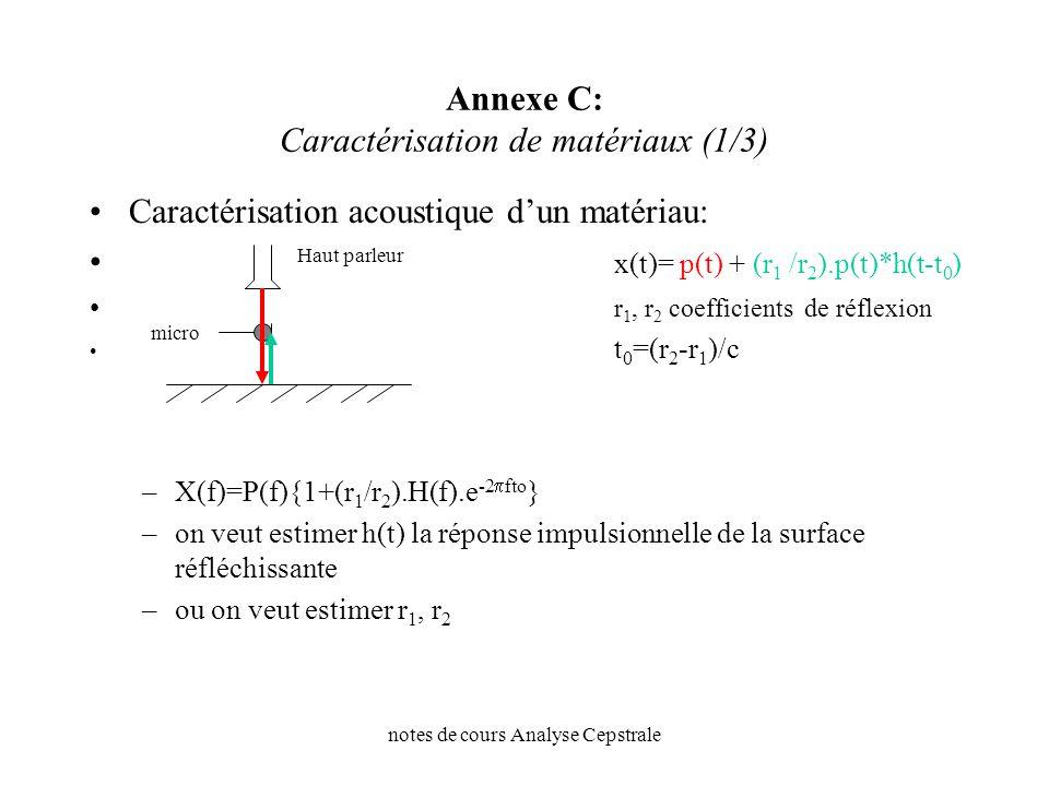 notes de cours Analyse Cepstrale Annexe C: Caractérisation de matériaux (1/3) Caractérisation acoustique dun matériau: x(t)= p(t) + (r 1 /r 2 ).p(t)*h
