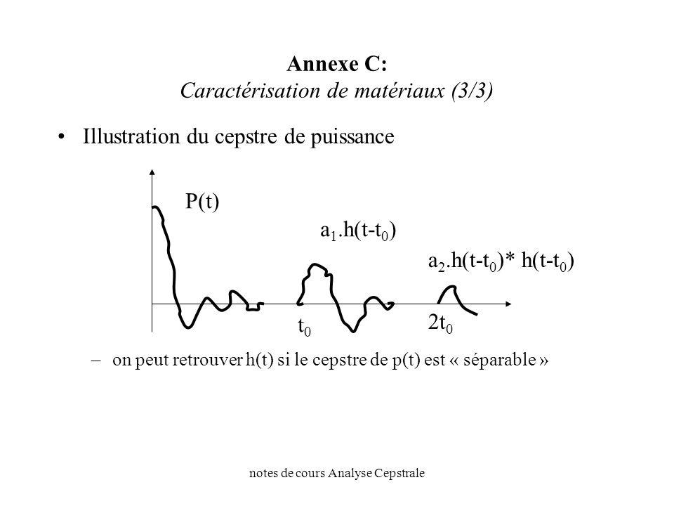 notes de cours Analyse Cepstrale Annexe C: Caractérisation de matériaux (3/3) Illustration du cepstre de puissance –on peut retrouver h(t) si le cepst