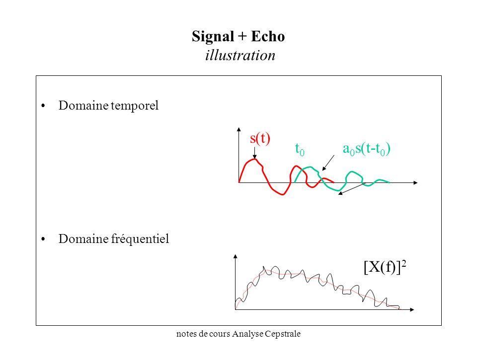 notes de cours Analyse Cepstrale Signal + Echo illustration Domaine temporel Domaine fréquentiel s(t) a 0 s(t-t 0 ) t0t0 [X(f)] 2