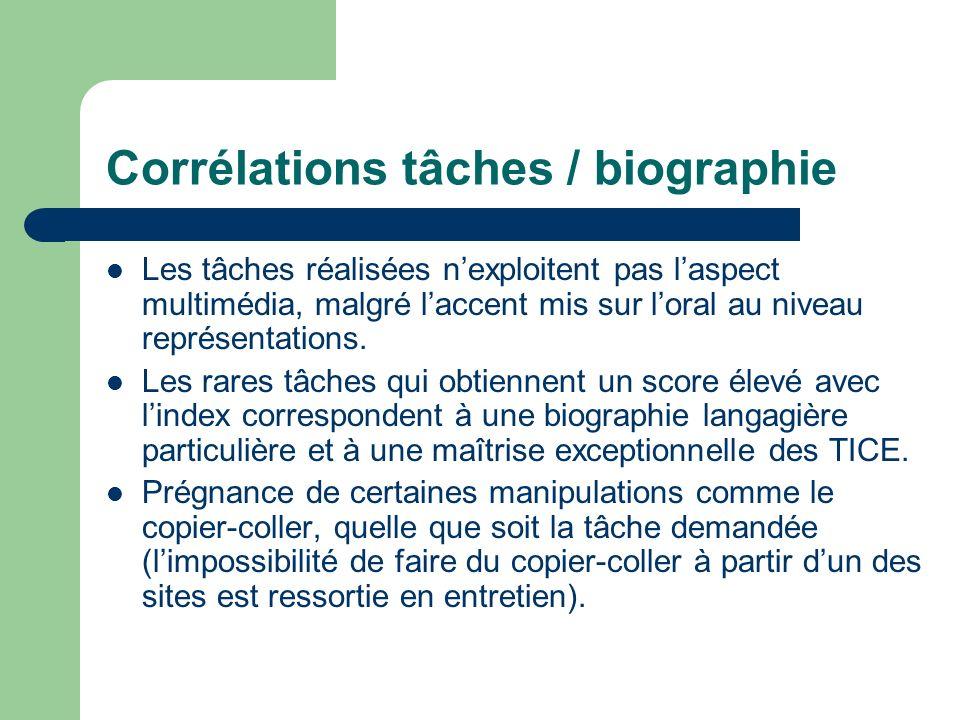 Corrélations tâches / biographie Les tâches réalisées nexploitent pas laspect multimédia, malgré laccent mis sur loral au niveau représentations.