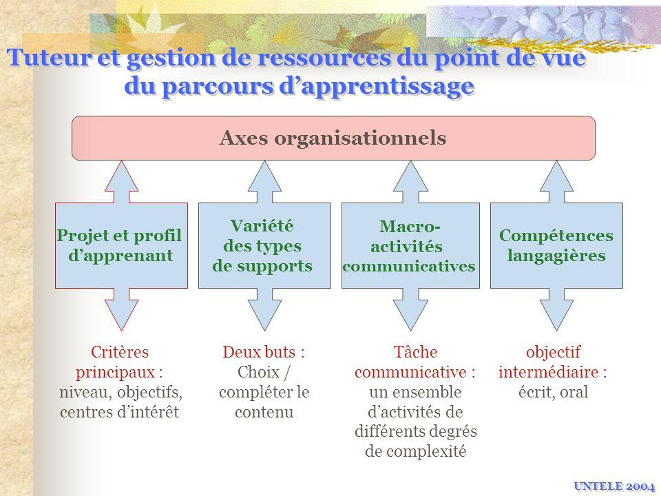 Tuteur et gestion de ressources du point de vue du parcours dapprentissage Axes organisationnels Projet et profil dapprenant Critères principaux : niv