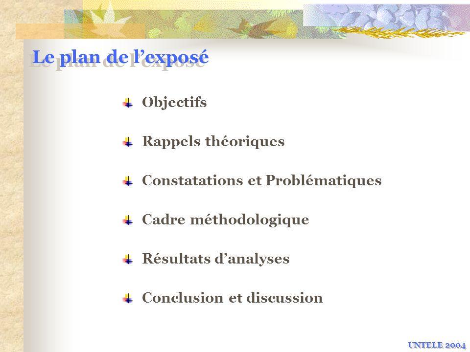 Le plan de lexposé Objectifs Rappels théoriques Cadre méthodologique Résultats danalyses Conclusion et discussion UNTELE 2004 Constatations et Problém