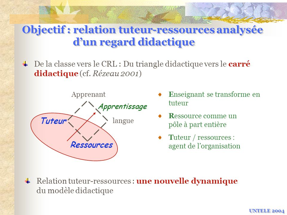 Objectif : relation tuteur-ressources analysée dun regard didactique De la classe vers le CRL : Du triangle didactique vers le carré didactique (cf. R