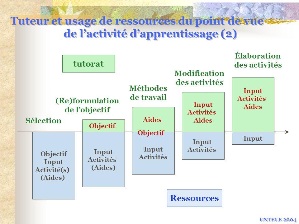 Tuteur et usage de ressources du point de vue de lactivité dapprentissage (2) Objectif Input Activité(s) (Aides) Input Activités (Aides) Input Activit