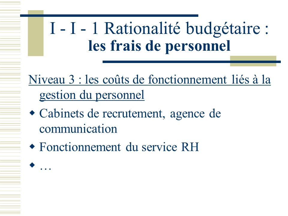 I - I - 1 Rationalité budgétaire : les frais de personnel Niveau 2 : les périphériques Charges fiscales et parafiscales : taxe dapprentissage, 1% loge