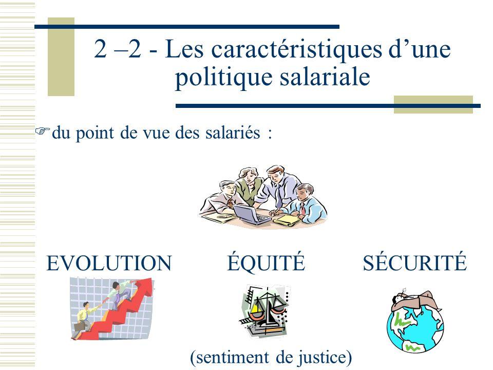 Les salaires sont fixes librement, sous réserve du respect de : Le SMIC Les Minimas Hierarchiques Professionnels, L'interdiction des clauses d'indexat