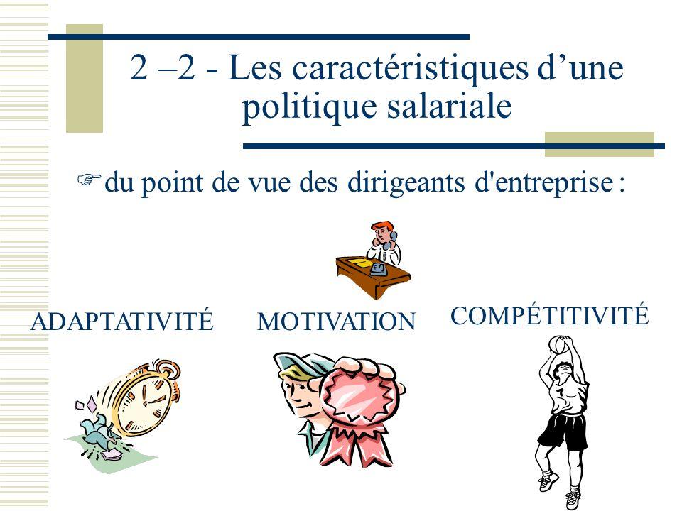 2 –2 - Les caractéristiques dune politique salariale du point de vue des salariés : SÉCURITÉÉQUITÉ (sentiment de justice) EVOLUTION