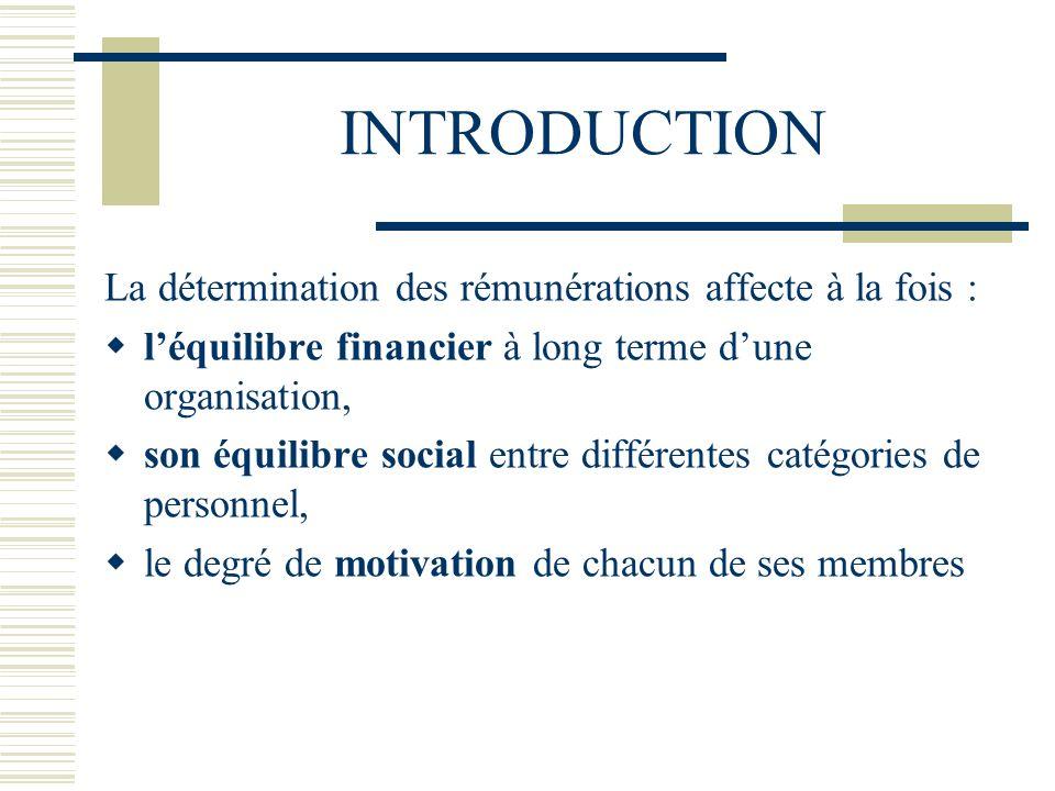 LA REMUNERATION PLAN DU COURS Introduction I- Un système qui repose sur un triple équilibre II – Les étapes de la construction dun système de rémunéra