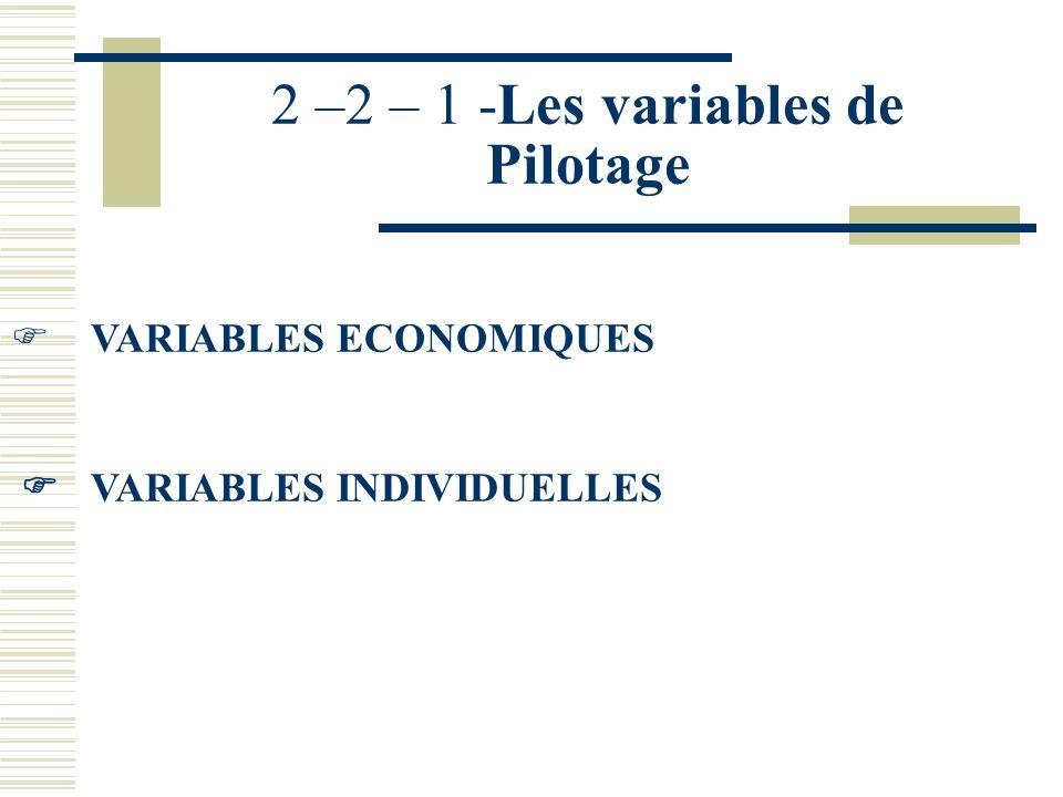 Comment bâtir une Politique salariale ? En faisant coïncider les variables de Pilotage et ……les variables daction. VARIABLES DE PILOTAGE DACTION