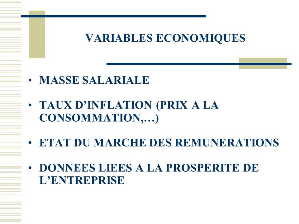 2 –2 – 1 -Les variables de Pilotage VARIABLES ECONOMIQUES VARIABLES INDIVIDUELLES