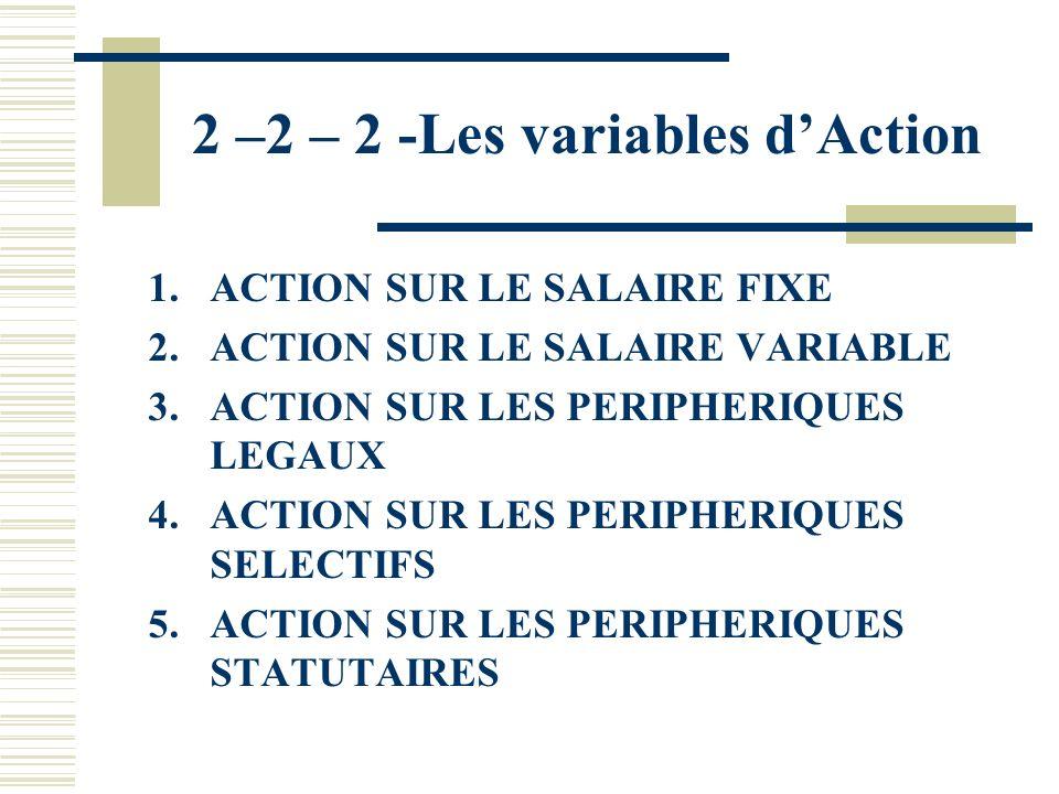 VARIABLES INDIVIDUELLES REMUNERATION DU POSTE DE TRAVAIL Définition du poste Evaluation du poste Attribution dune fourchette de salaires REMUNERATION