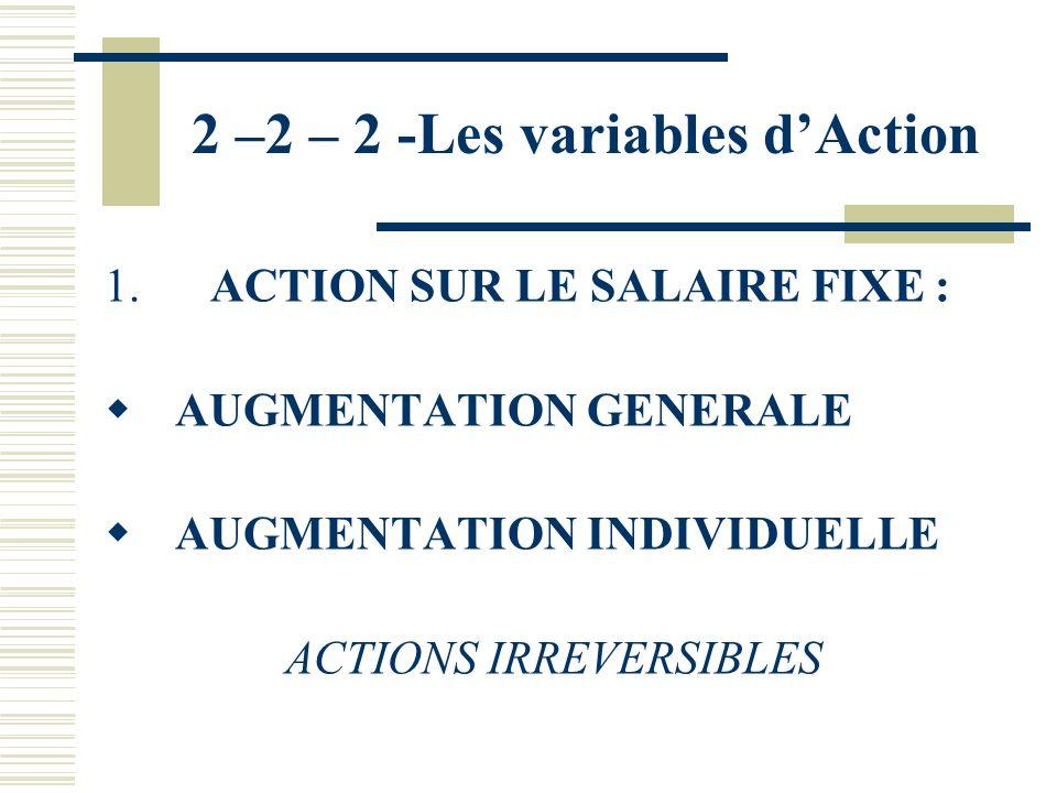 2 –2 – 2 -Les variables dAction 1.ACTION SUR LE SALAIRE FIXE 2.ACTION SUR LE SALAIRE VARIABLE 3.ACTION SUR LES PERIPHERIQUES LEGAUX 4.ACTION SUR LES P