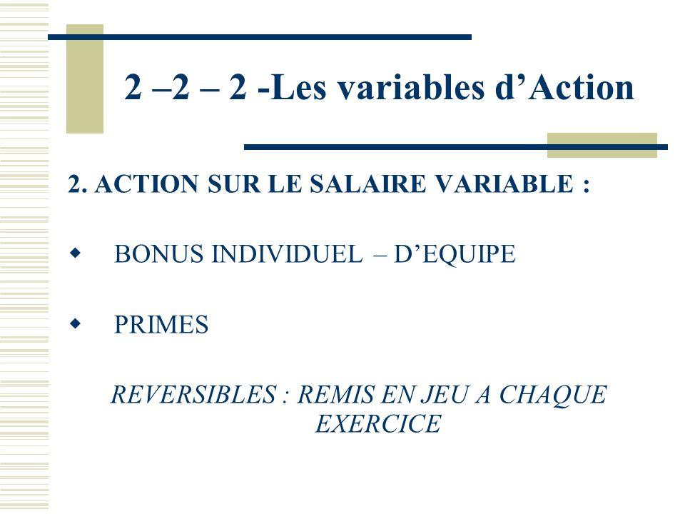2 –2 – 2 -Les variables dAction 1. ACTION SUR LE SALAIRE FIXE : AUGMENTATION GENERALE AUGMENTATION INDIVIDUELLE ACTIONS IRREVERSIBLES