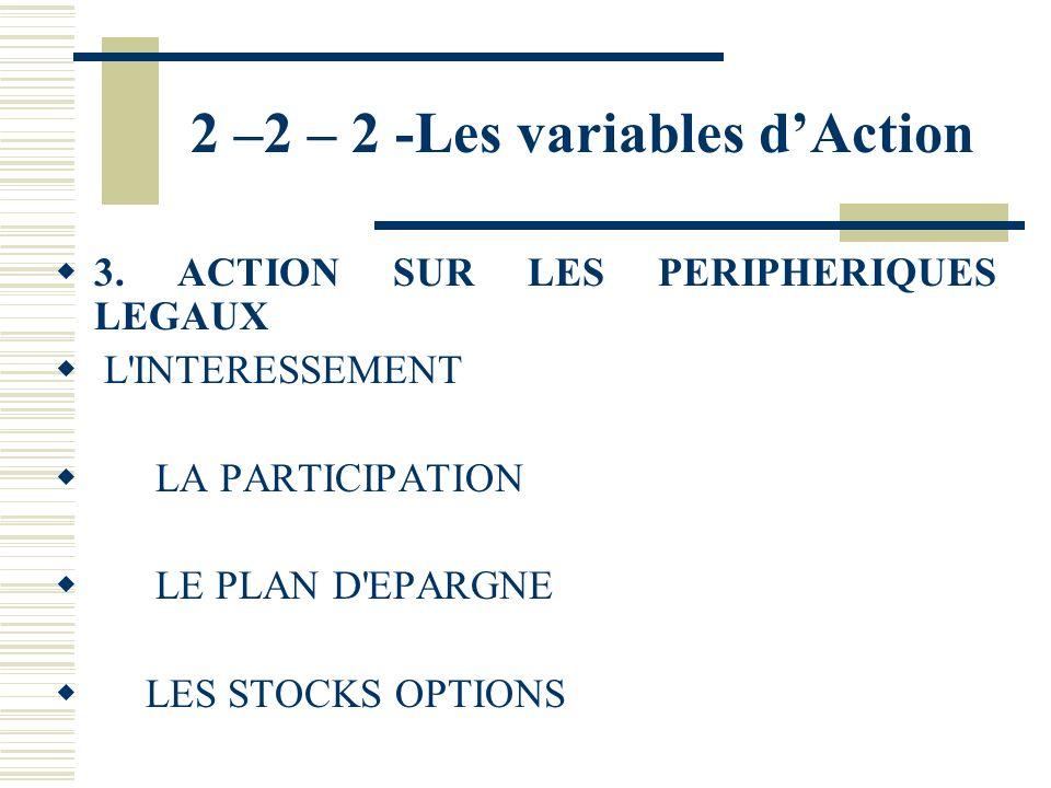 2 –2 – 2 -Les variables dAction 2. ACTION SUR LE SALAIRE VARIABLE : BONUS INDIVIDUEL – DEQUIPE PRIMES REVERSIBLES : REMIS EN JEU A CHAQUE EXERCICE