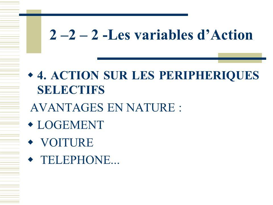 2 –2 – 2 -Les variables dAction 3. ACTION SUR LES PERIPHERIQUES LEGAUX L'INTERESSEMENT LA PARTICIPATION LE PLAN D'EPARGNE LES STOCKS OPTIONS