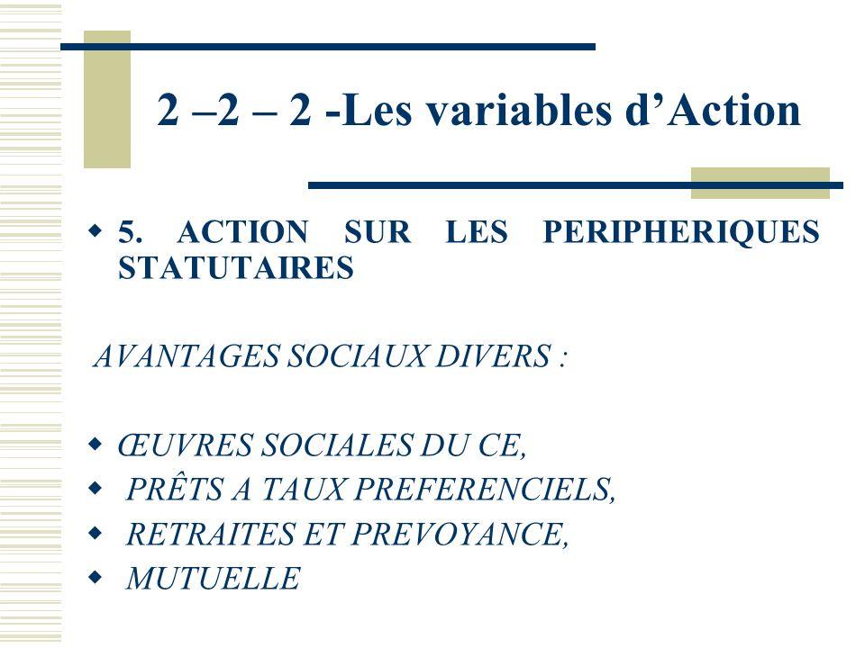 2 –2 – 2 -Les variables dAction 4. ACTION SUR LES PERIPHERIQUES SELECTIFS AVANTAGES EN NATURE : LOGEMENT VOITURE TELEPHONE...