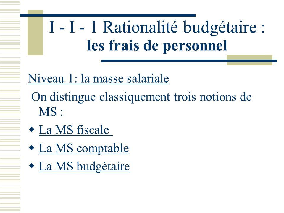 I - 1 Rationalité budgétaire : les frais de personnel Le versement des salaires constitue le poste le plus important des engagements financiers des en