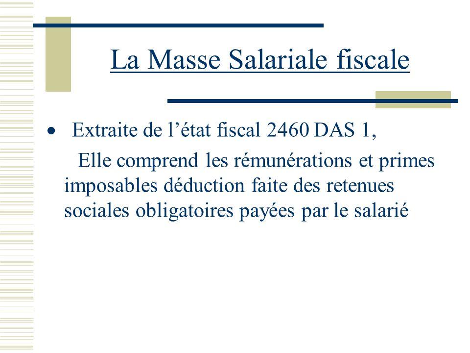 I - I - 1 Rationalité budgétaire : les frais de personnel Niveau 1: la masse salariale On distingue classiquement trois notions de MS : La MS fiscale