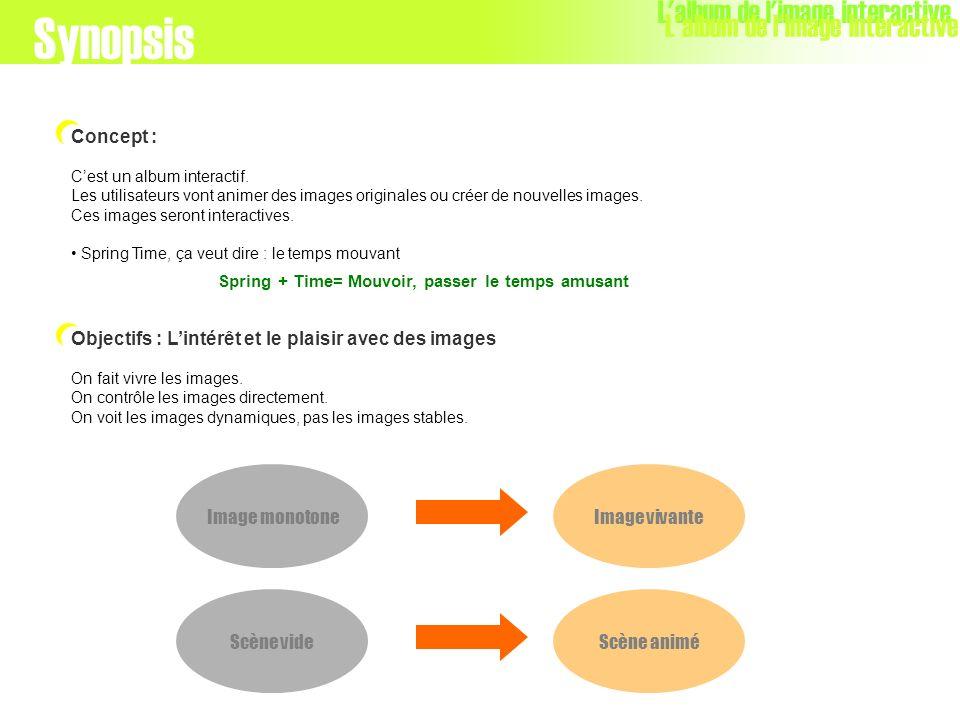 Concept : Cest un album interactif. Les utilisateurs vont animer des images originales ou créer de nouvelles images. Ces images seront interactives. S