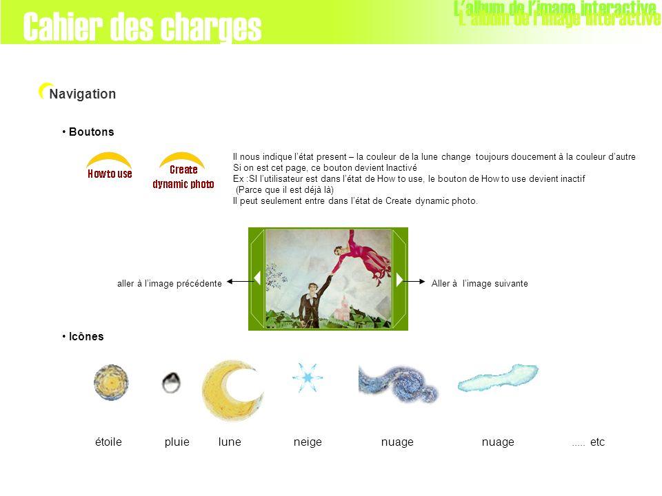 Boutons L'album de l'image interactive Navigation Icônes étoile pluie luneneige nuage nuage..... etc aller à limage précédenteAller à limage suivante