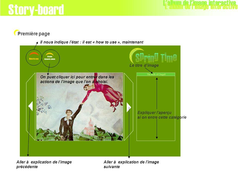 Story-board L'album de l'image interactive Première page Le titre dimage Expliquer laperçu si on entre cette catégorie Aller à explication de limage s
