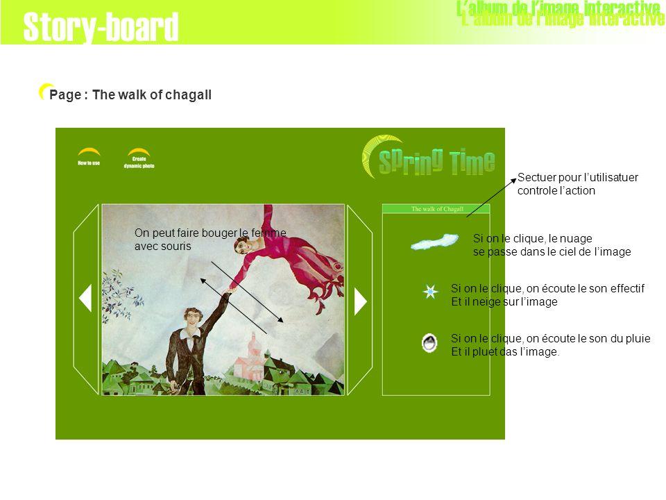 L'album de l'image interactive Page : The walk of chagall Story-board Sectuer pour lutilisatuer controle laction Si on le clique, le nuage se passe da