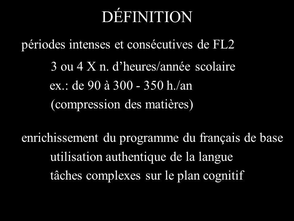 DÉFINITION périodes intenses et consécutives de FL2 3 ou 4 X n.