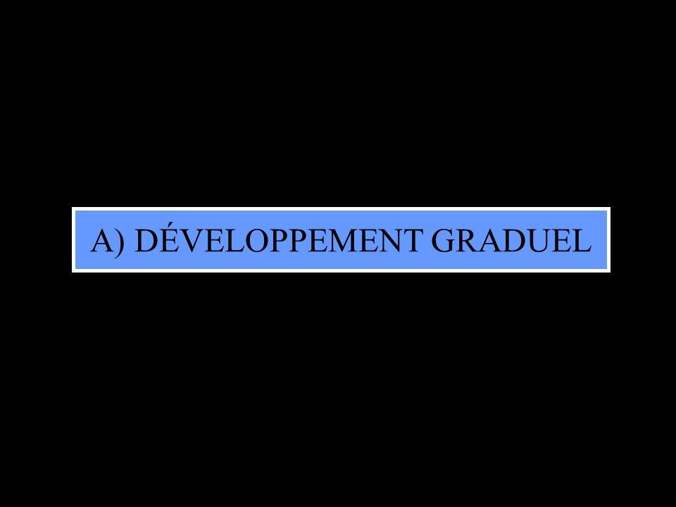 A) DÉVELOPPEMENT GRADUEL