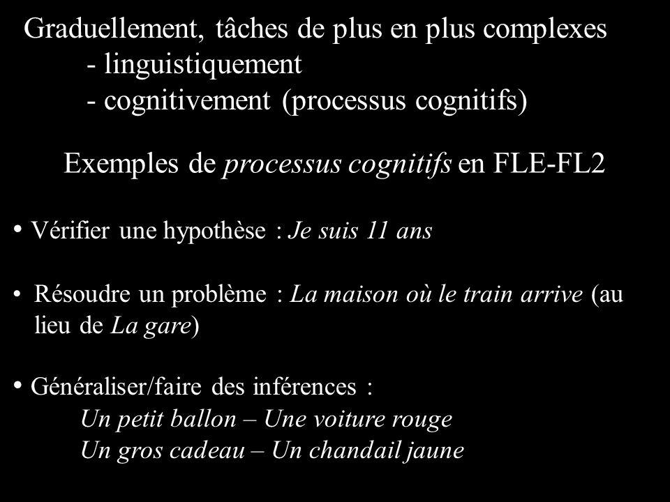 Exemples de processus cognitifs en FLE-FL2 Vérifier une hypothèse : Je suis 11 ans Résoudre un problème : La maison où le train arrive (au lieu de La gare) Généraliser/faire des inférences : Un petit ballon – Une voiture rouge Un gros cadeau – Un chandail jaune Graduellement, tâches de plus en plus complexes - linguistiquement - cognitivement (processus cognitifs)