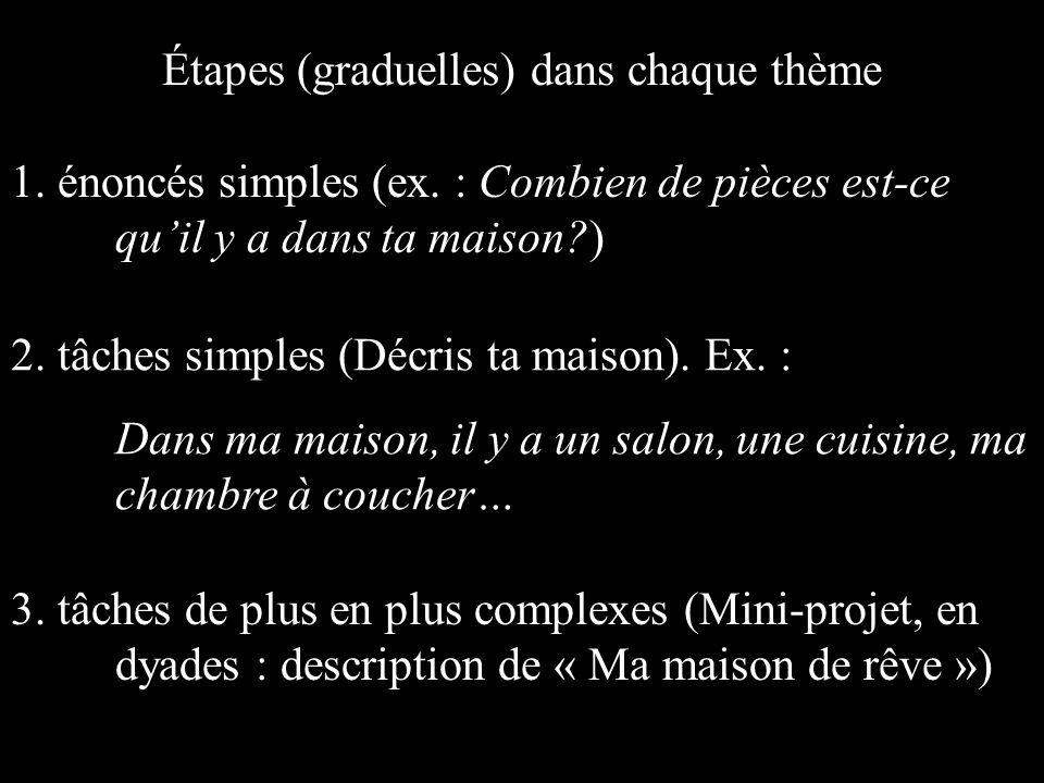 Étapes (graduelles) dans chaque thème 1. énoncés simples (ex.