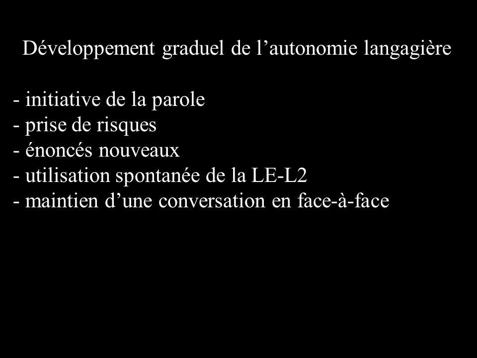 Développement graduel de lautonomie langagière - initiative de la parole - prise de risques - énoncés nouveaux - utilisation spontanée de la LE-L2 - maintien dune conversation en face-à-face