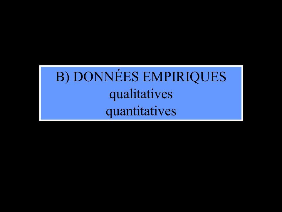 B) DONNÉES EMPIRIQUES qualitatives quantitatives