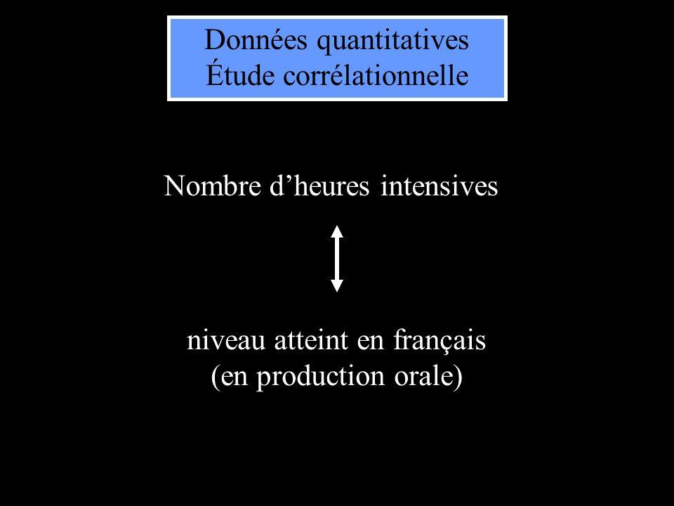 Données quantitatives Étude corrélationnelle Nombre dheures intensives niveau atteint en français (en production orale)