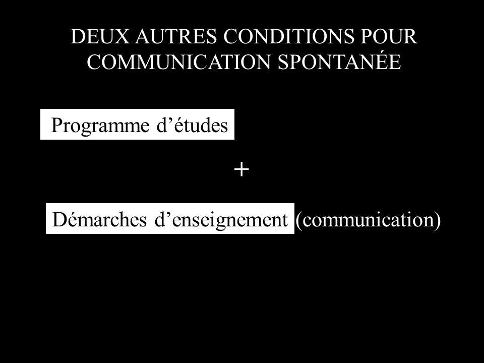 (communication) DEUX AUTRES CONDITIONS POUR COMMUNICATION SPONTANÉE Programme détudes Démarches denseignement +