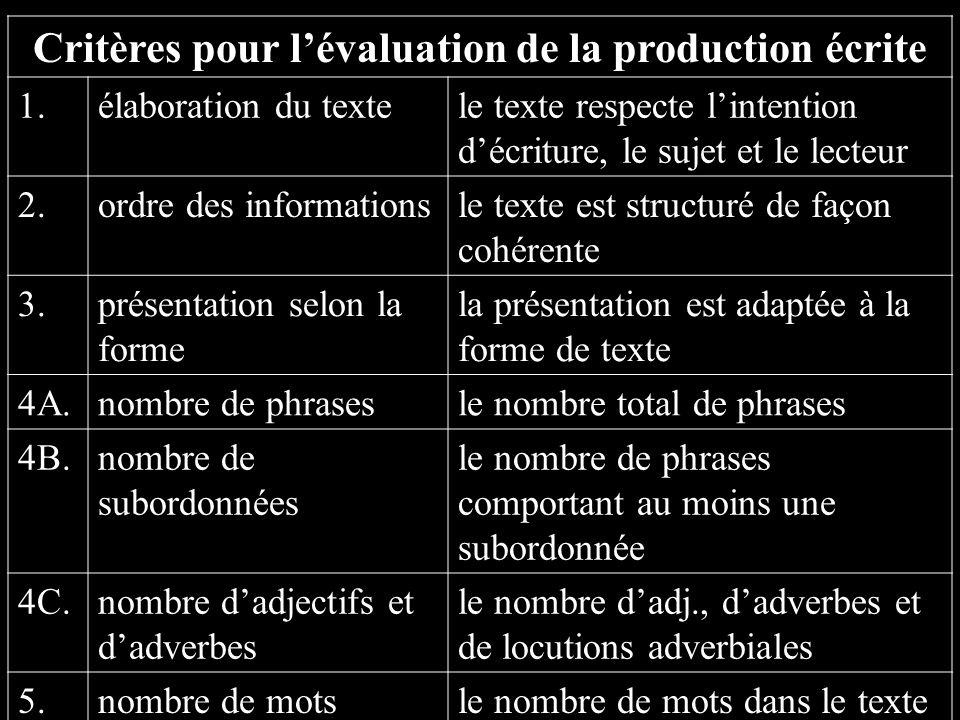 Critères pour lévaluation de la production écrite 1.élaboration du textele texte respecte lintention décriture, le sujet et le lecteur 2.ordre des informationsle texte est structuré de façon cohérente 3.présentation selon la forme la présentation est adaptée à la forme de texte 4A.nombre de phrasesle nombre total de phrases 4B.nombre de subordonnées le nombre de phrases comportant au moins une subordonnée 4C.nombre dadjectifs et dadverbes le nombre dadj., dadverbes et de locutions adverbiales 5.nombre de motsle nombre de mots dans le texte