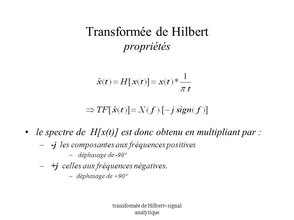 transformée de Hilbert- signal analytique Transformée de Hilbert propriétés le spectre de H[x(t)] est donc obtenu en multipliant par : – -j les compos
