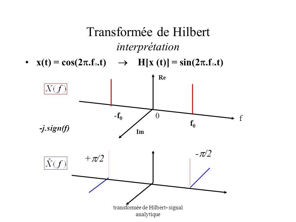 transformée de Hilbert- signal analytique Transformée de Hilbert interprétation x(t) = cos(2.f °.t) H[x (t)] = sin(2.f °.t) f 0 f0f0 -f 0 Re Im -j.sig