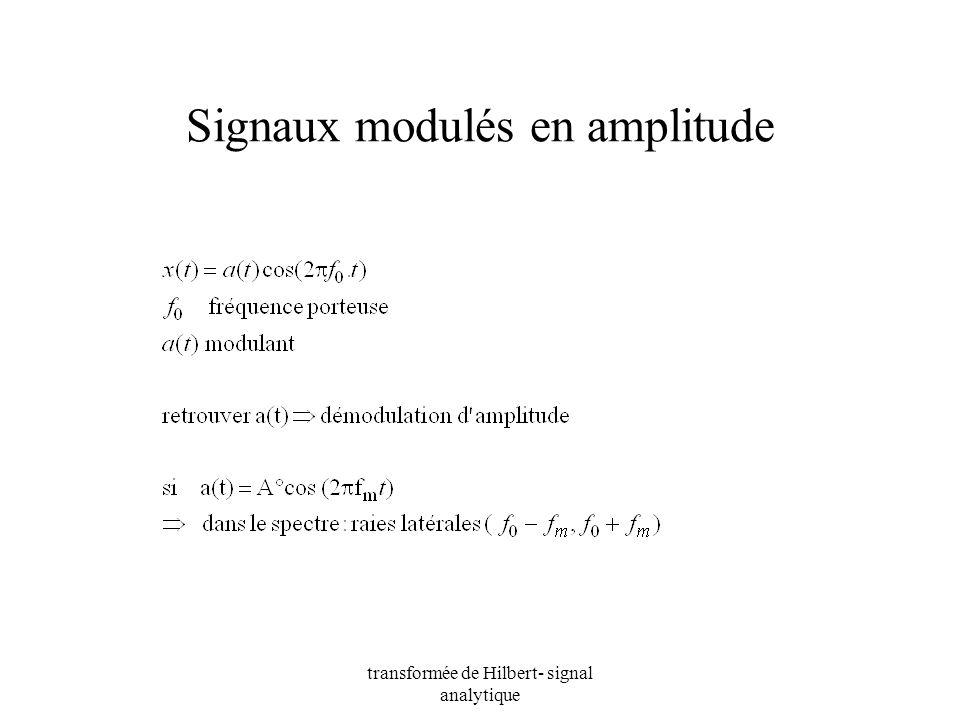 transformée de Hilbert- signal analytique Signaux modulés en amplitude