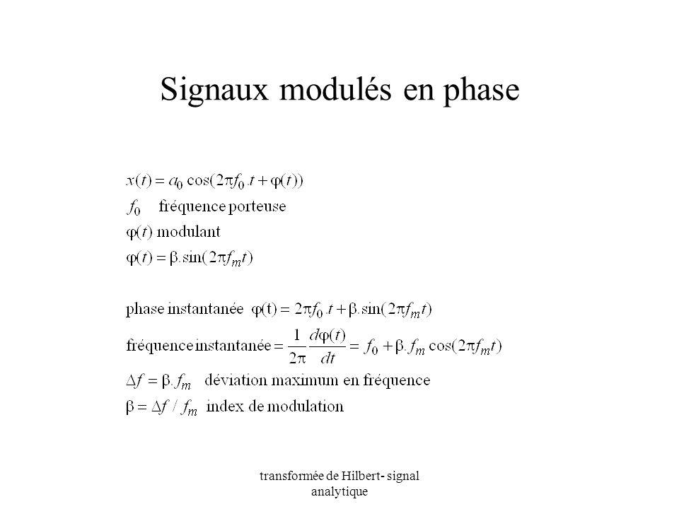 transformée de Hilbert- signal analytique Signaux modulés en phase