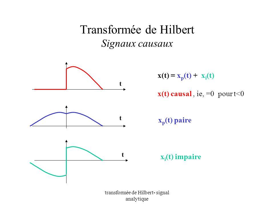 transformée de Hilbert- signal analytique Transformée de Hilbert Signaux causaux x(t) = x p (t) + x i (t) x(t) causal, ie, =0 pour t<0 x p (t) paire x