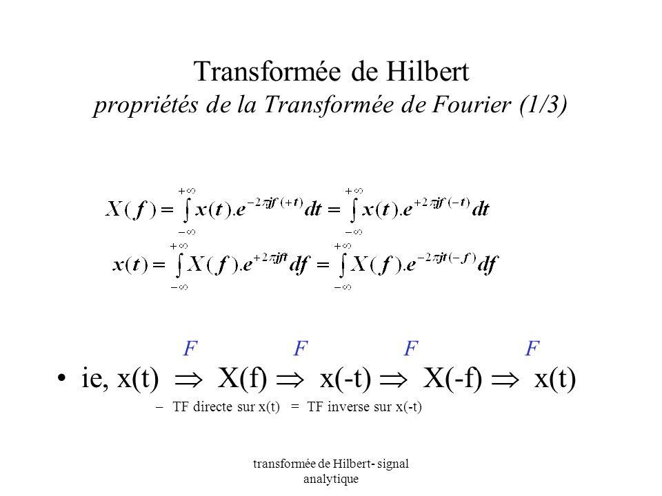 transformée de Hilbert- signal analytique Transformée de Hilbert propriétés de la Transformée de Fourier (1/3) ie, x(t) X(f) x(-t) X(-f) x(t) –TF dire