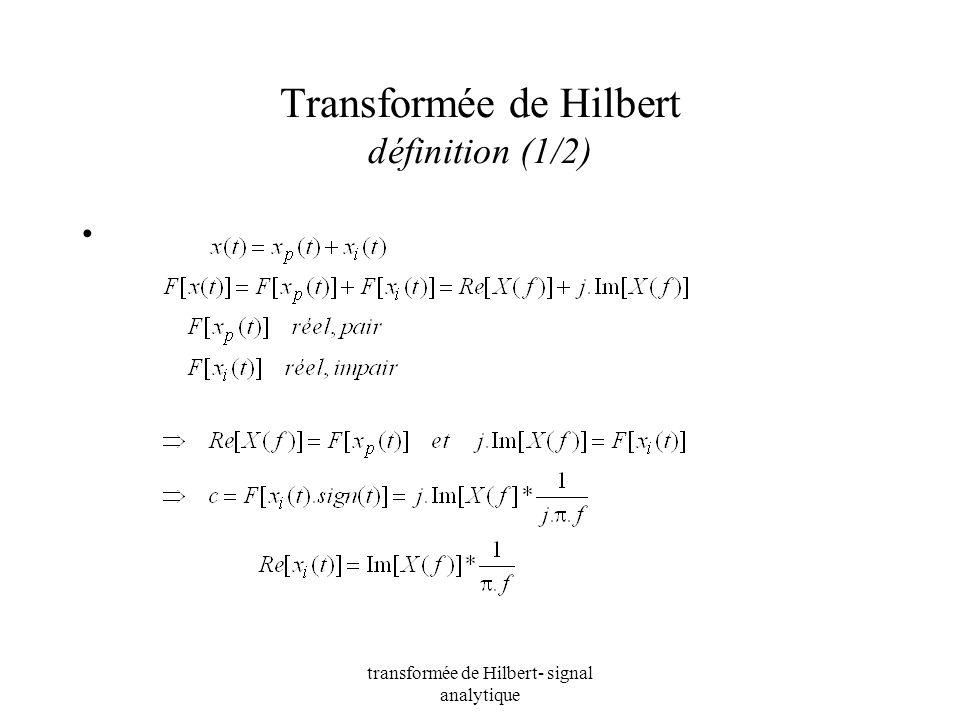 transformée de Hilbert- signal analytique Transformée de Hilbert définition (1/2)