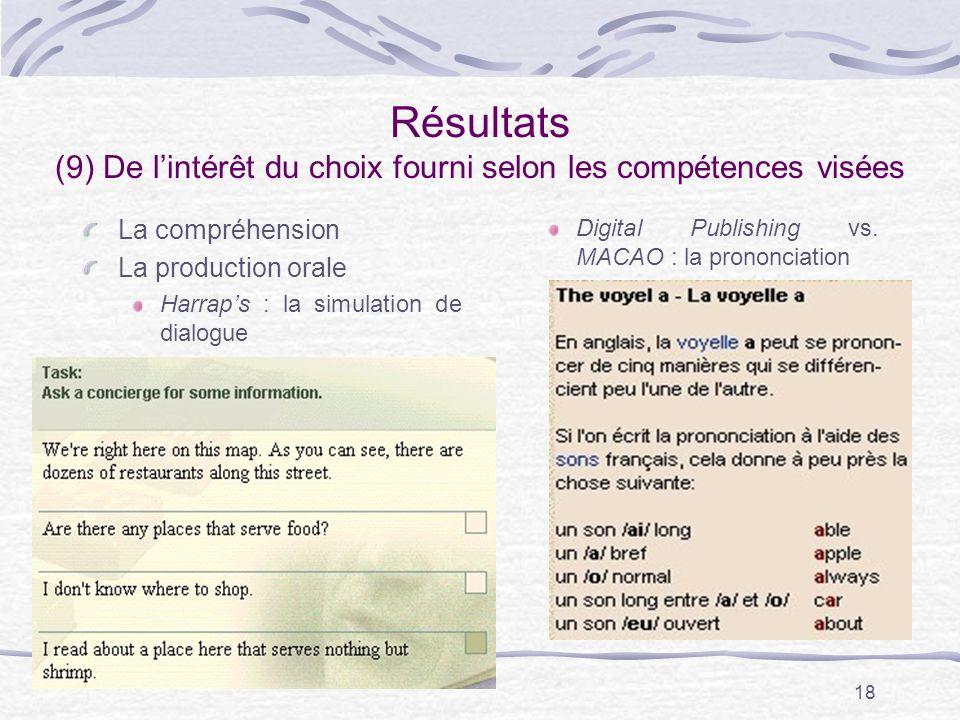 18 Résultats (9) De lintérêt du choix fourni selon les compétences visées La compréhension La production orale Harraps : la simulation de dialogue Dig