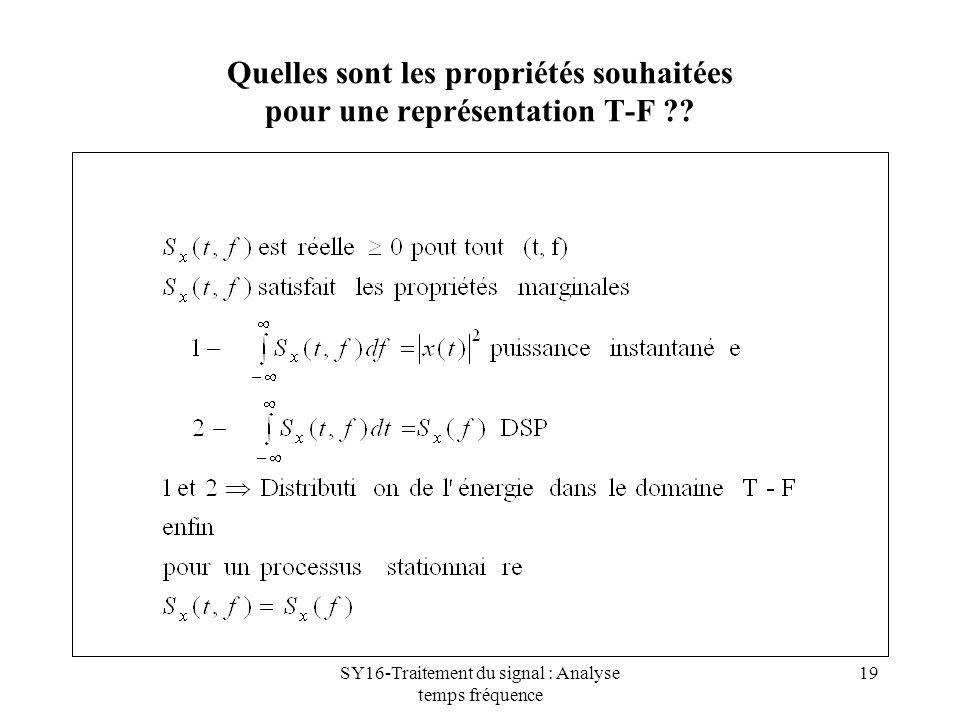 SY16-Traitement du signal : Analyse temps fréquence 19 Quelles sont les propriétés souhaitées pour une représentation T-F ??